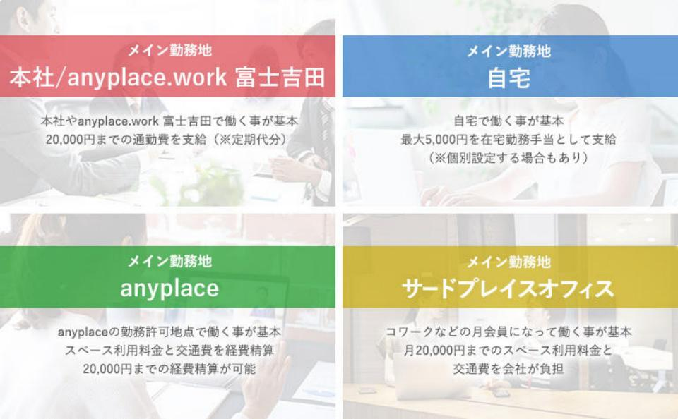 働き方選択制度.jpg